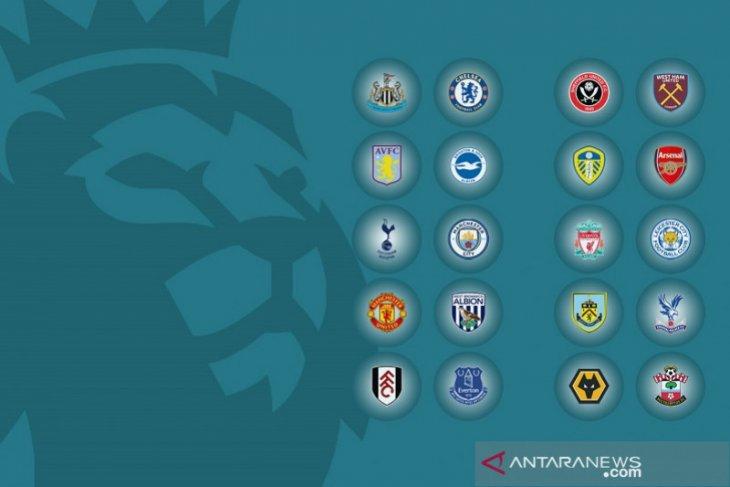 Liga Inggris - Chelsea, Villa,  City, Spurs dan MU akan berlaga malam ini