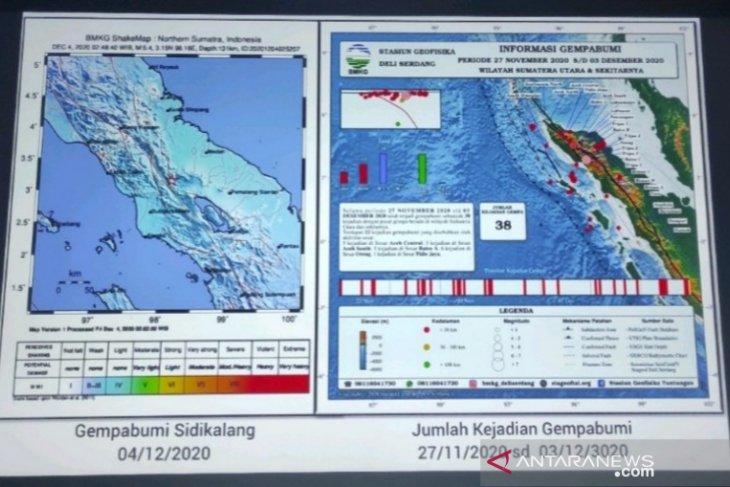 Sepekan terakhir terjadi 38 gempa  di Sumut dan Aceh