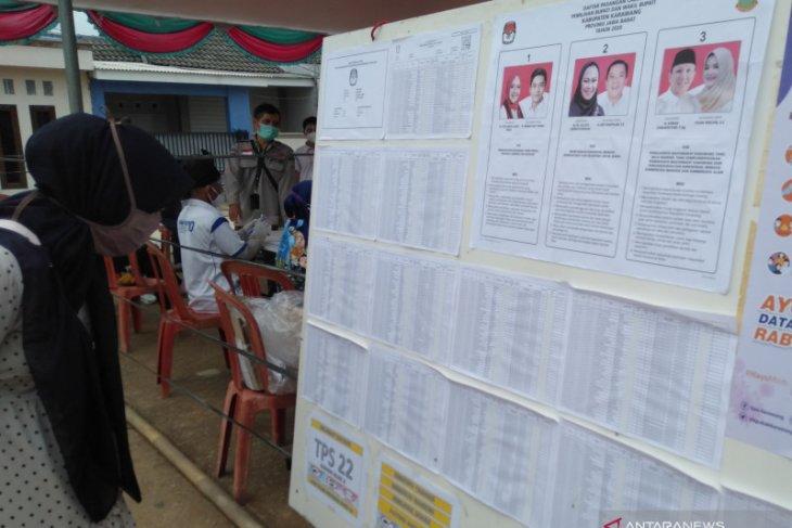 Tidak masuk DPT, calon Wakil Bupati Karawang Adly Fairuz tidak mencoblos