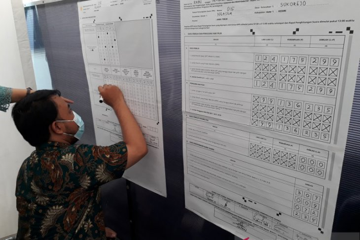 KPU: Tingkat partisipasi pemilih Pilkada Kabupaten Kediri 65,23 persen