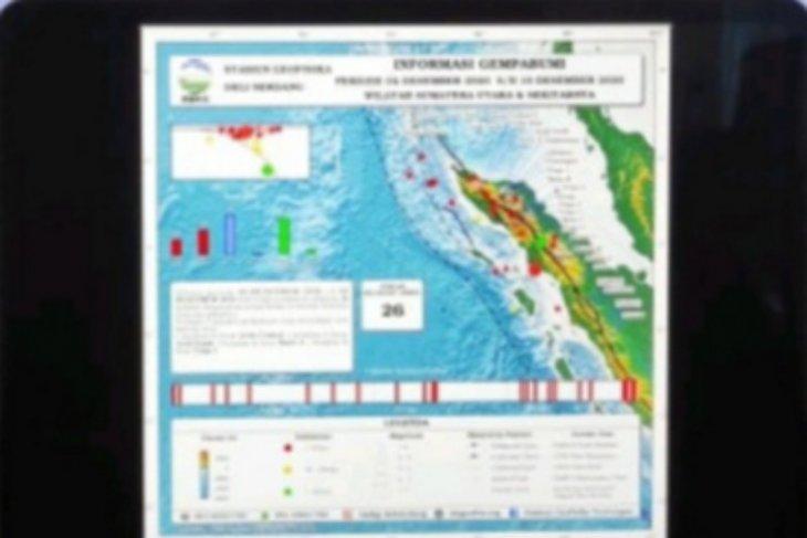 Geofisika Deli Serdang catat 26 gempa di Sumut-Aceh  sepekan terakhir