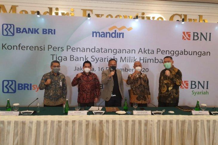 Bank Syariah Indonesia,
