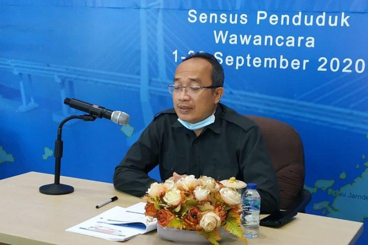 BPS  Impor Maluku Januari 2021 turun