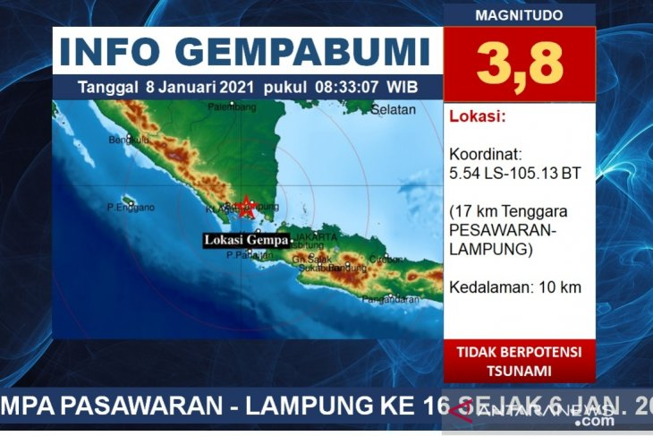 Pesawaran Lampung telah diguncang 16 kali gempa