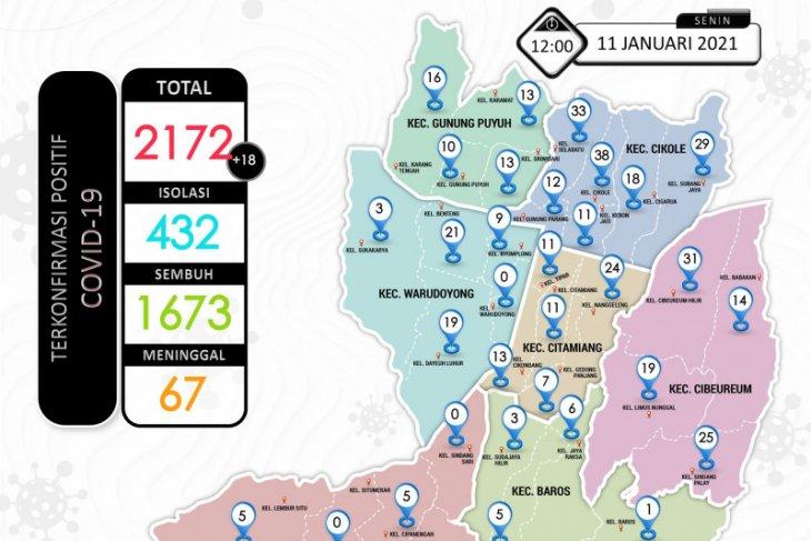 Kasus kematian pasien COVID-19 di Kota Sukabumi terus bertambah lagi