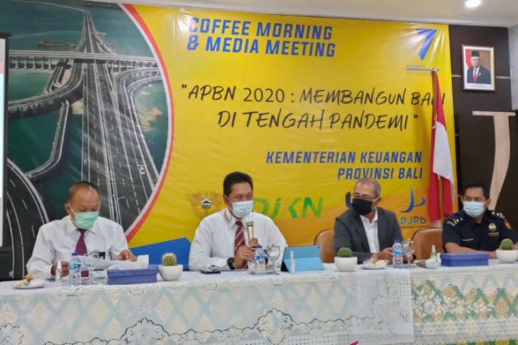 Di Bali, Penyaluran KUR-UMi  capai Rp5,63 triliun sepanjang 2020