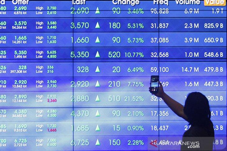 Transaksi saham investor di Bengkulu mencapai Rp2,07 triliun