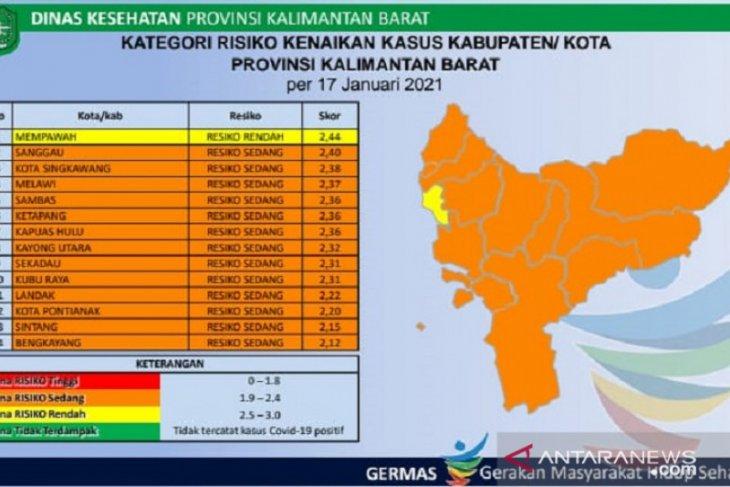 13 kabupaten/kota di Kalbar masuk zona orange penyebaran COVID-19