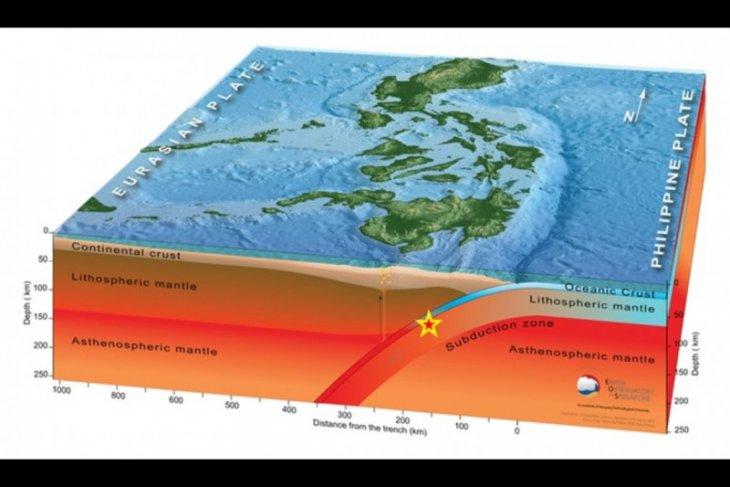 Gempa magnitudo 5,2 getarkan Sulut