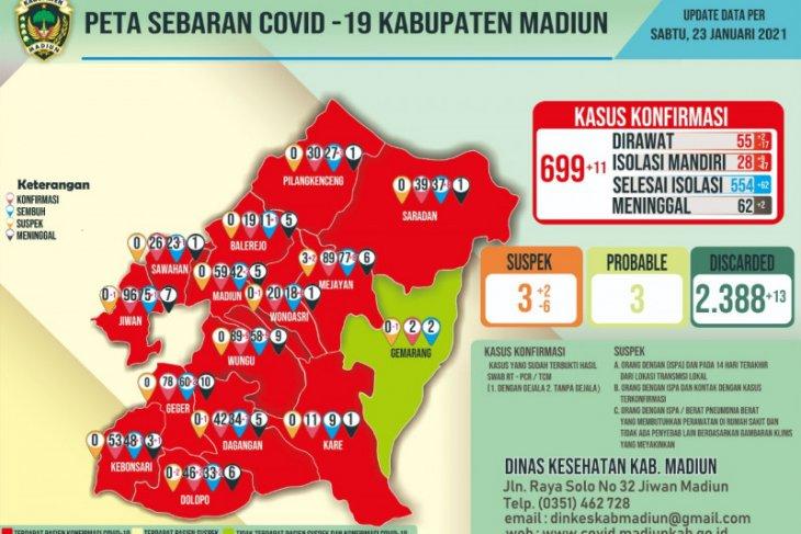 Pasien sembuh dari COVID-19 di Kabupaten Madiun bertambah 62 orang