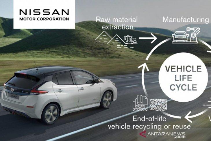 Semua mobil baru Nissan berpenggerak listrik 2030