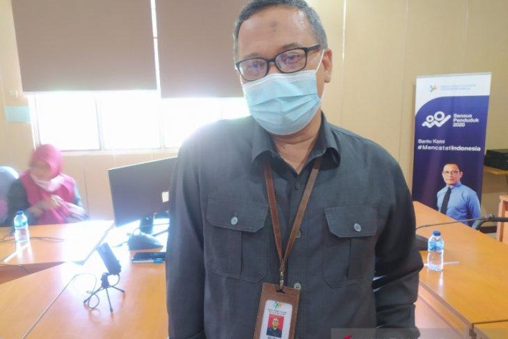 Kelompok perawatan pribadi jadi penyumbang inflasi di Bengkulu