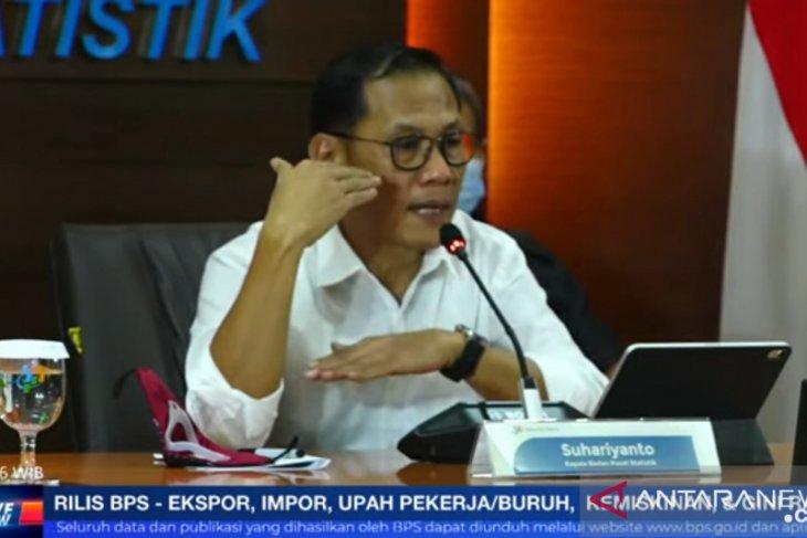 BPS catat inflasi Februari 2021 sebesar 0,10 persen