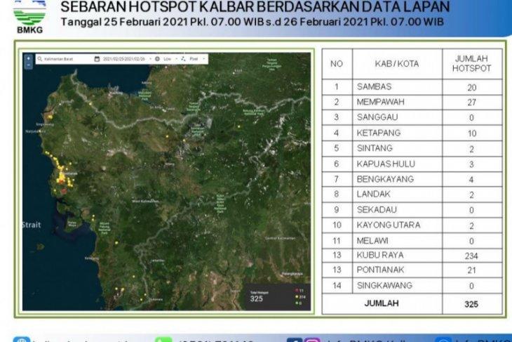 BMKG identifies 325 hotspots in West Kalimantan