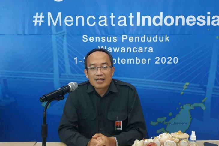 BPS  Kota Ambon deflasi 043 persen