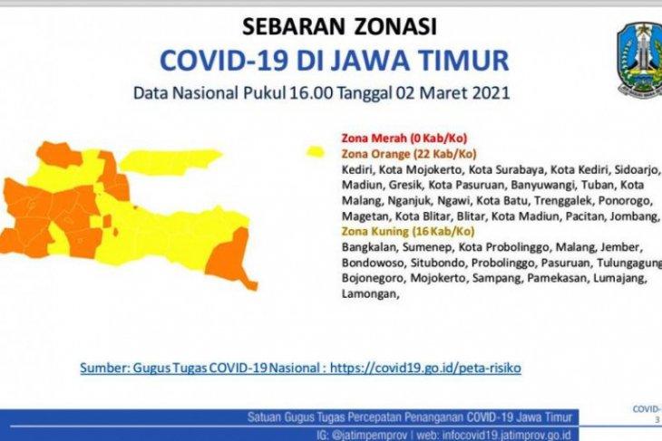 Setahun pandemi COVID-19, sebanyak 16 daerah di Jatim berstatus zona kuning