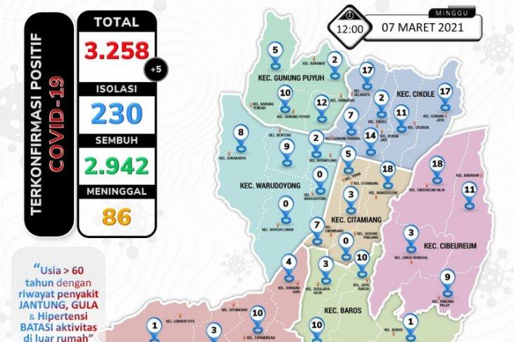 Pasien COVID-19 meninggal di Kota Sukabumi bertambah jadi 86 kasus