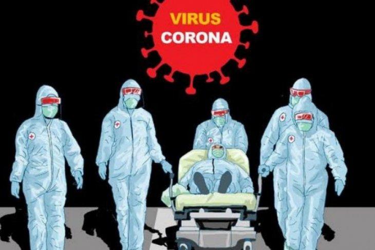 Angka kematian akibat COVID-19 di Sumut capai 899 orang