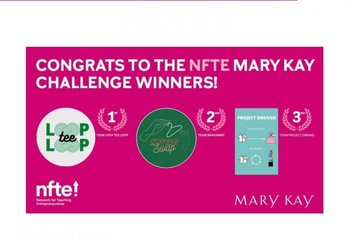 Global youth problem-solvers announced as winners of Mary Kay Inc.-sponsored NFTE World Series of Innovation Challenge
