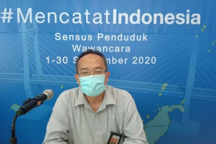 BPS  TPK hotel berbintang dan akomodasi lain di Maluku Februari 2021 naik