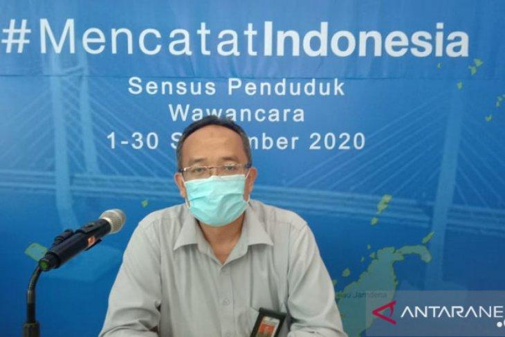 BPS  Ekspor Maluku Maret 2021 meningkat