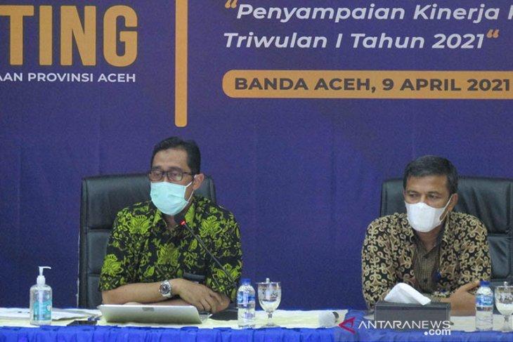 Realisasi APBN triwulan pertama di Aceh capai 17,28 persen