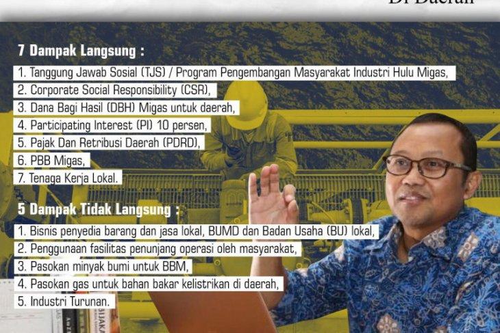 Rekam Jejak Pemuda Pemudi Penyuluh Komunikasi P3K Hulu Migas untuk Kemajuan Bersama di Tanimbar