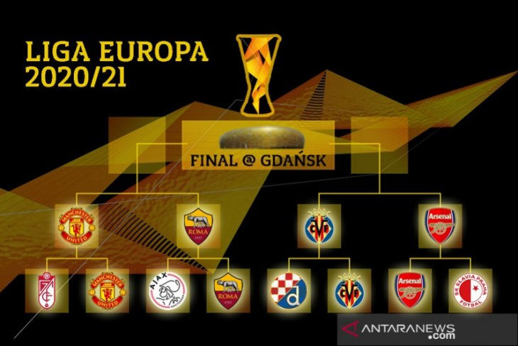 Liga Europa : MU dan Arsenal jaga peluang ciptakan final All-English