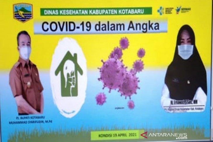 Kasus COVID-19 di Kotabaru melandai