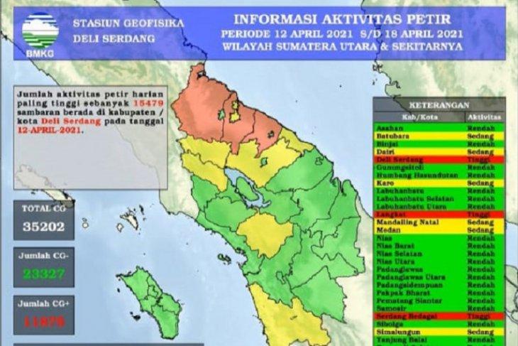 Pekan kedua April terjadi  35.202 petir di Sumut