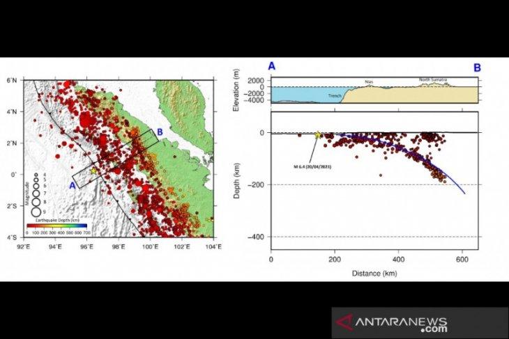 BMKG: Sumber gempa Nias di