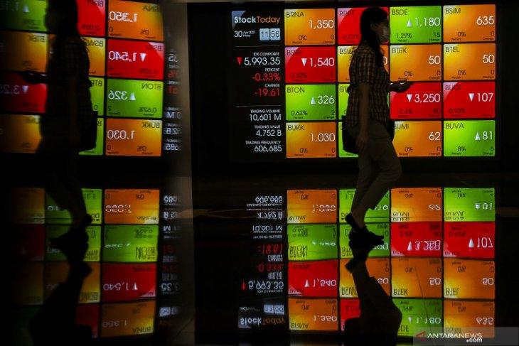 IHSG menguat menjelang rilis data pertumbuhan ekonomi kuartal satu