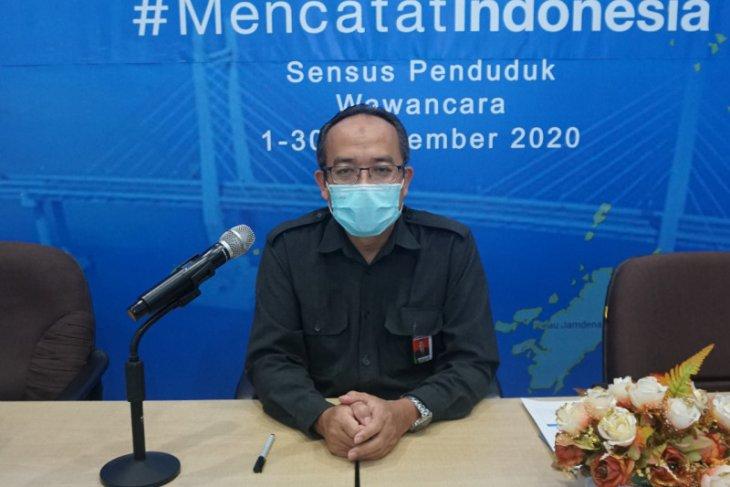 BPS  Kota Ambon April 2021 inflasi  016 persen