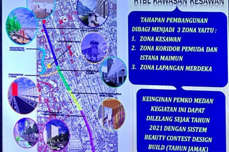 Pemkot Medan targetkan benahi kota tua Kesawan akhir tahun