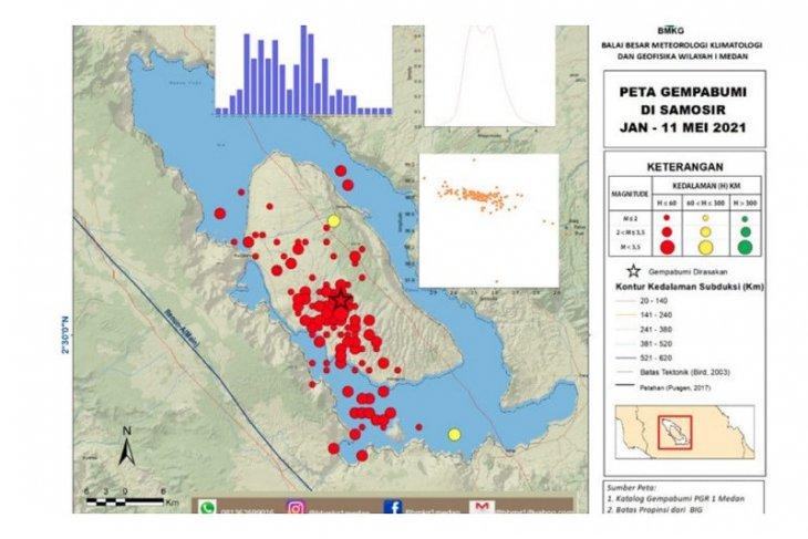 BMKG catat 142 gempa di Samosir kurun Januari-Mei 2021
