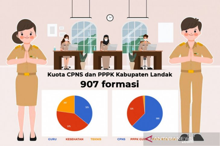 Kabupaten Landak dapat kuota penerimaan 907 CPNS