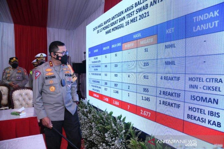Korlantas putarbalik 461.626 kendaraan selama Larangan Mudik