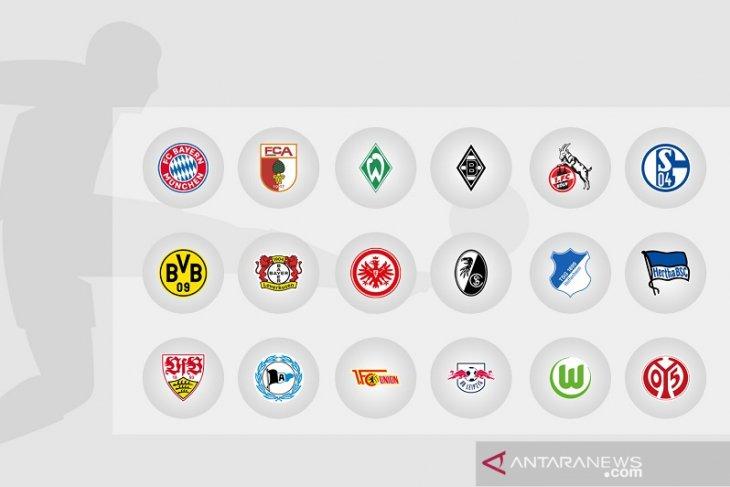 Jadwal Liga Jerman: Union Berlin bisa ke Eropa lagi usai dua dekade