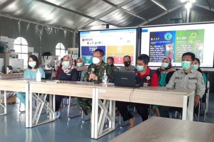 Dua pasien COVID-19 varian baru di RSLI Surabaya dinyatakan sembuh