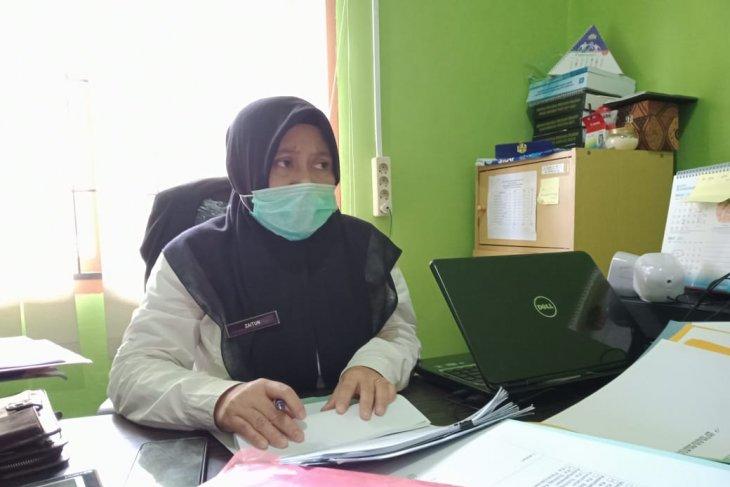 1.979 pasien COVID-19 di Bangka Tengah sudah sembuh