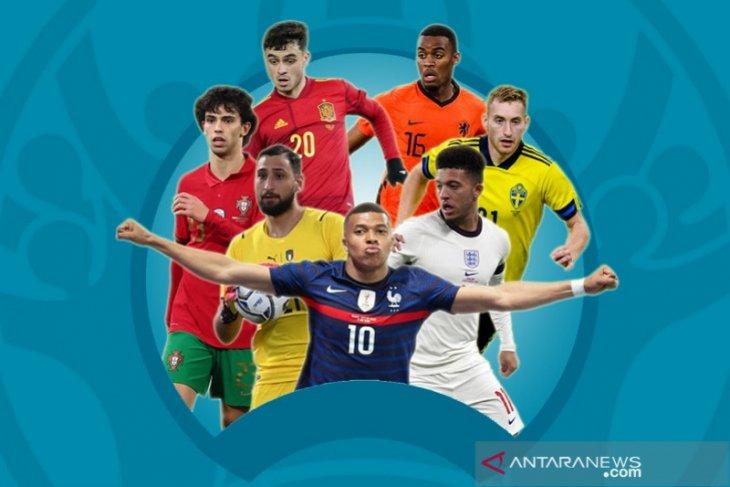 Lupakan Erling Haaland, tujuh talenta ini siap curi perhatian di EURO 2020
