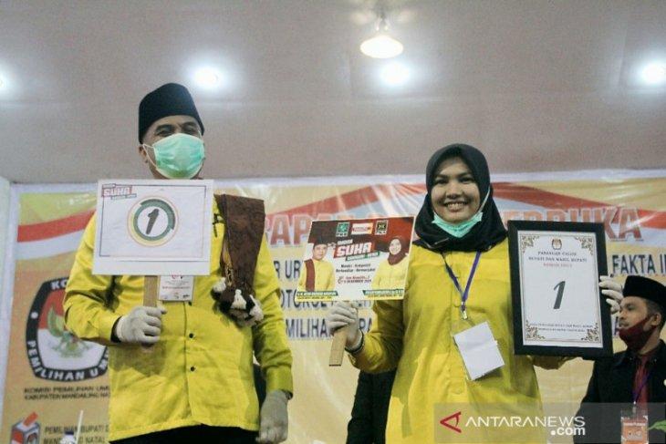 KPU Madina tetapkan Sukhairi - Atika sebagai bupati-wakil bupati  terpilih