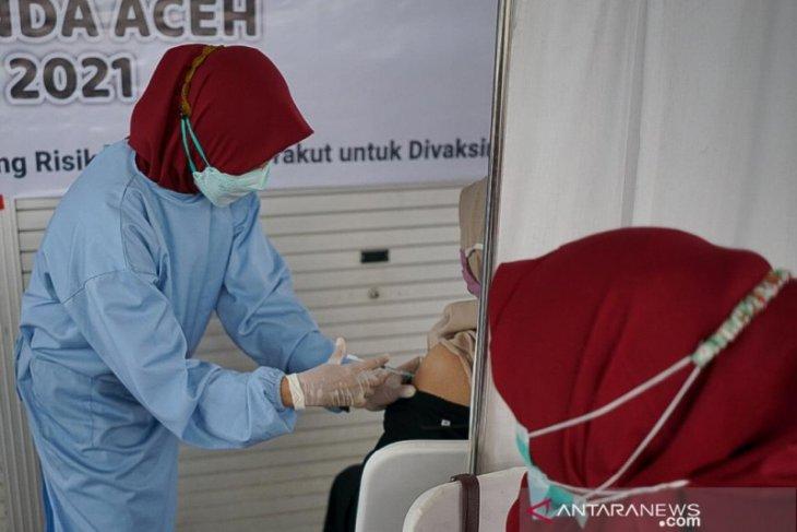 Positif COVID-19  di Aceh bertambah lagi setelah 284 warga terkonfirmasi