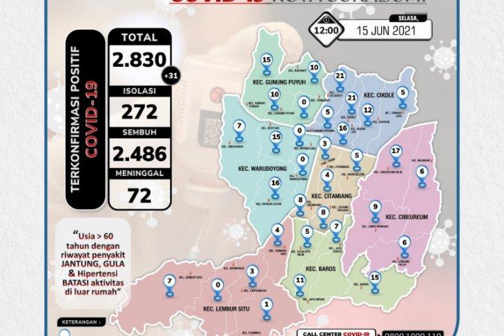 Warga Kota Sukabumi meninggal akibat terpapar COVID-19 tembus 72 kasus
