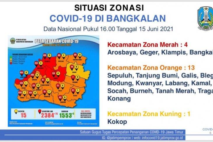 Bangkalan berstatus zona merah COVID-19