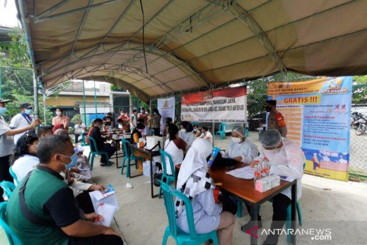 138.831 warga Kabupaten Bekasi telah divaksin COVID-19