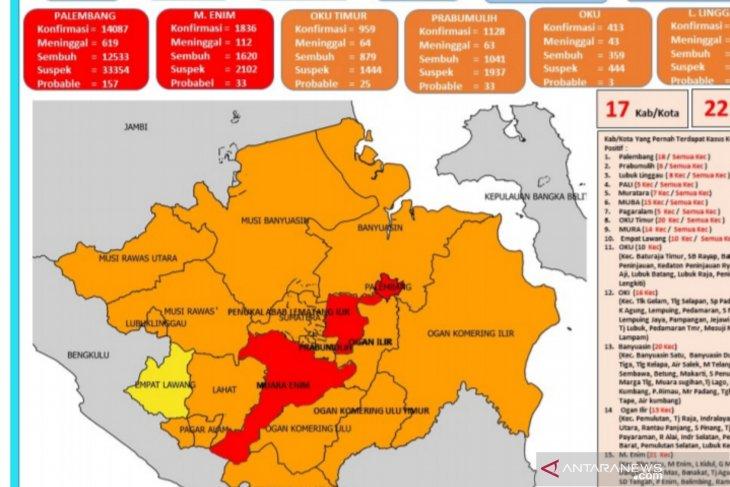 Zona merah COVID-9 di Sumatera Selatan bertambah