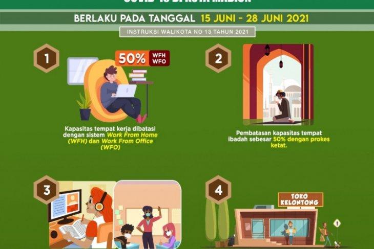 Pemkot Madiun memperpanjang PPKM mikro hingga 28 Juni