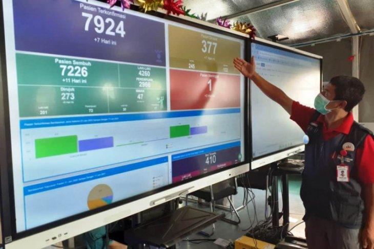 RSLI Surabaya berharap tambahan tenaga kesehatan untuk tangani pasien COVID-19