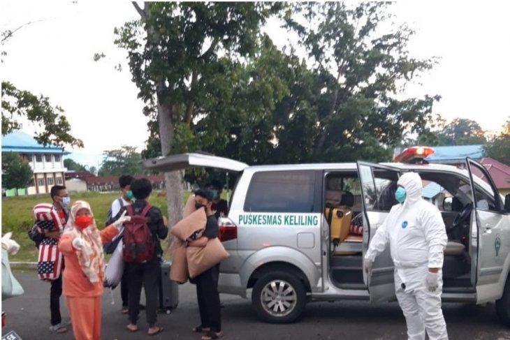 64 siswa di Gorontalo positif COVID-19 dan 15 orang dirujuk RS